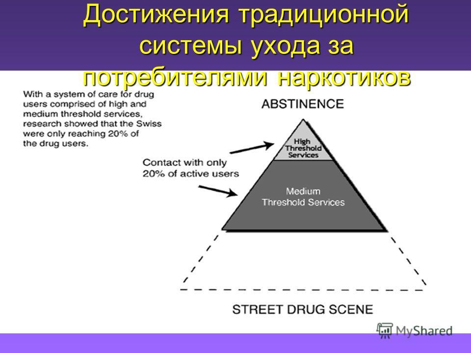 Достижения традиционной системы ухода за потребителями наркотиков