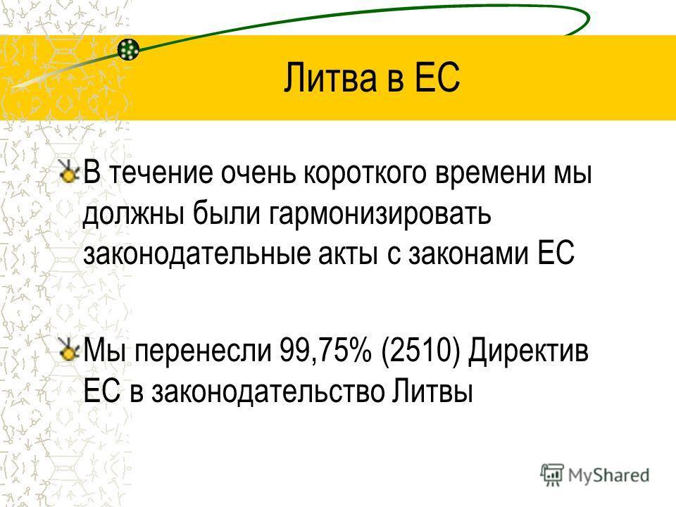 Литва в ЕС В течение очень короткого времени мы должны были гармонизировать законодательные акты с законами ЕС Мы перенесли 99,75% (2510) Директив ЕС в законодательство Литвы