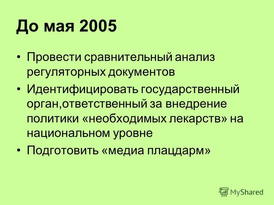 До мая 2005 Провести сравнительный анализ регуляторных документов Идентифицировать государственный орган,ответственный за внедрение политики «необходимых лекарств» на национальном уровне Подготовить «медиа плацдарм»