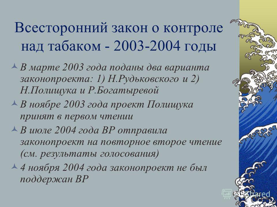 Всесторонний закон о контроле над табаком - 2000-2001 годы Первый вариант подготовлен в 2000 году по инициативе О.А.Бобылевой (Минздрав) Согласован со всеми министерствами к марту 2001 года, но в это время подан законопроект С.В.Шевчука и др. (фактич