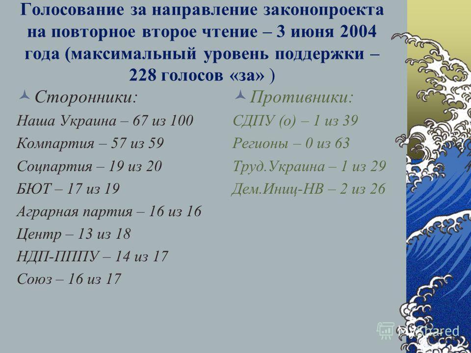 Всесторонний закон о контроле над табаком - 2003-2004 годы В марте 2003 года поданы два варианта законопроекта: 1) Н.Рудьковского и 2) Н.Полищука и Р.Богатыревой В ноябре 2003 года проект Полищука принят в первом чтении В июле 2004 года ВР отправила