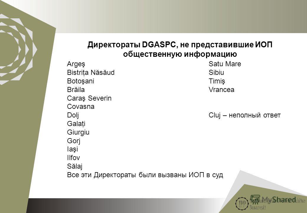 11 Директораты DGASPC, не представившие ИОП общественную информацию ArgeşSatu Mare Bistriţa Năsăud Sibiu BotoşaniTimiş BrăilaVrancea Caraş Severin Covasna DoljCluj – неполный ответ Galaţi Giurgiu Gorj Iaşi Ilfov Sălaj Все эти Директораты были вызваны
