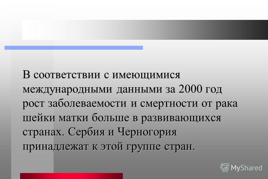 В соответствии с имеющимися международными данными за 2000 год рост заболеваемости и смертности от рака шейки матки больше в развивающихся странах. Сербия и Черногория принадлежат к этой группе стран.