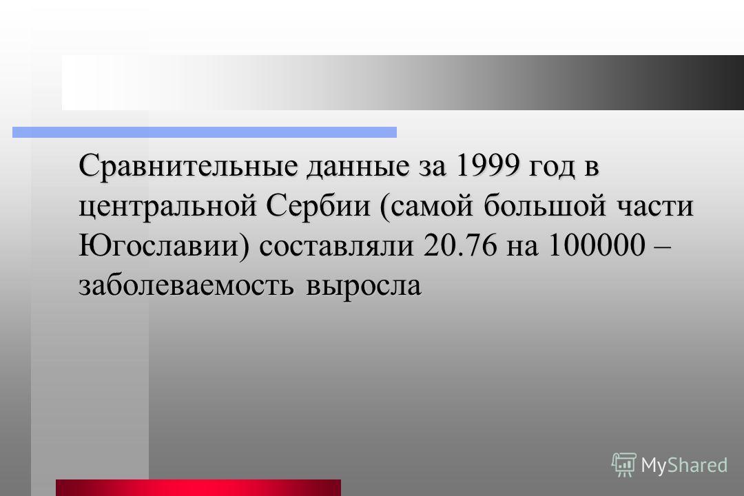 Сравнительные данные за 1999 год в центральной Сербии (самой большой части Югославии) составляли 20.76 на 100000 – заболеваемость выросла