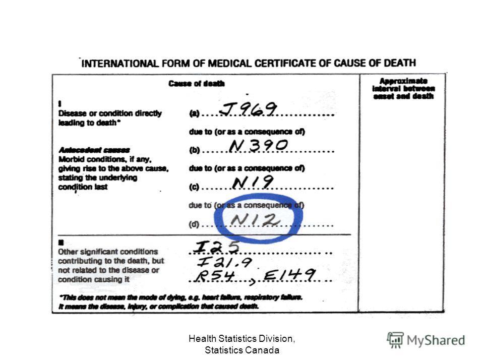 Health Statistics Division, Statistics Canada