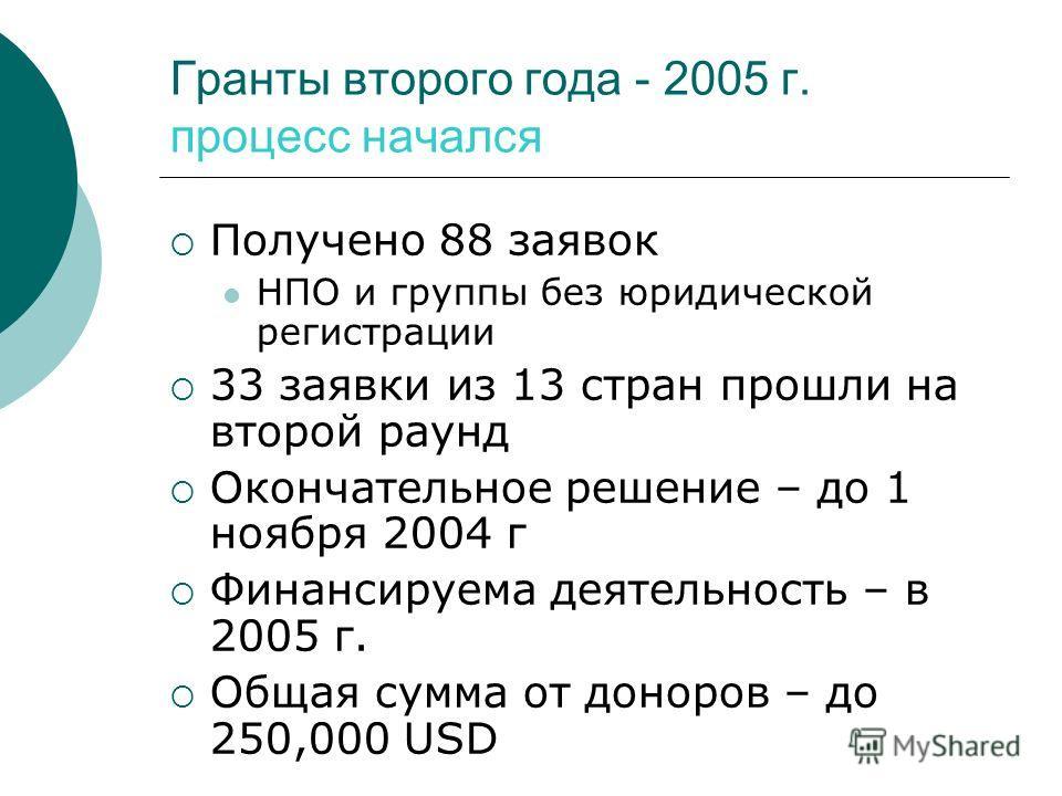 Гранты второго года - 2005 г. процесс начался Получено 88 заявок НПО и группы без юридической регистрации 33 заявки из 13 стран прошли на второй раунд Окончательное решение – до 1 ноября 2004 г Финансируема деятельность – в 2005 г. Общая сумма от дон