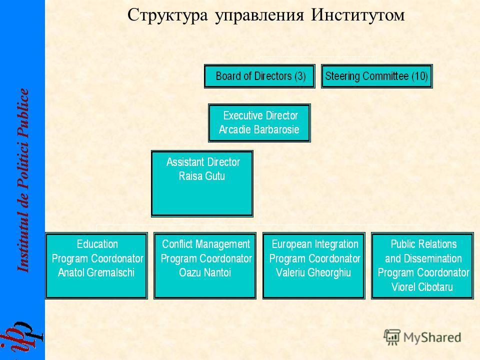 Институт социально-политических исследований независимая, неправительственная и нон- профитная организация; преследует цель развития в Республике Молдова открытого, плюралистического, социально активного общества; осуществляет независимые исследовани