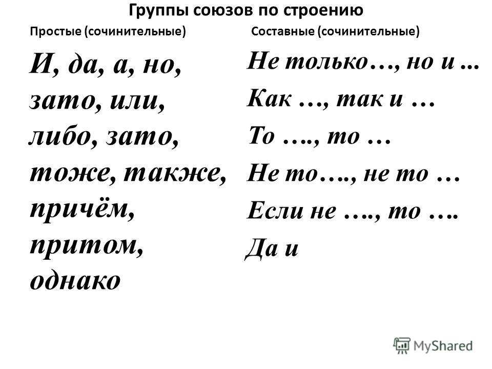 Группы союзов по строению Простые (сочинительные) И, да, а, но, зато, или, либо, зато, тоже, также, причём, притом, однако Составные (сочинительные) Не только…, но и... Как …, так и … То …., то … Не то…., не то … Если не …., то …. Да и
