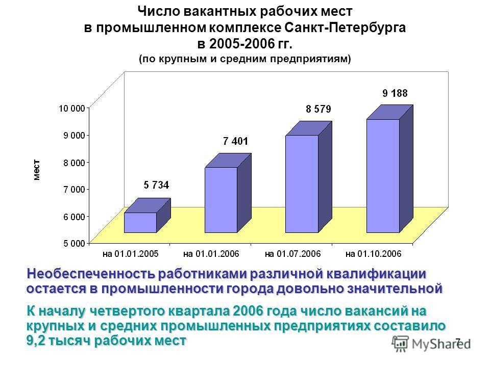7 Число вакантных рабочих мест в промышленном комплексе Санкт-Петербурга в 2005-2006 гг. (по крупным и средним предприятиям) Необеспеченность работниками различной квалификации остается в промышленности города довольно значительной Необеспеченность р