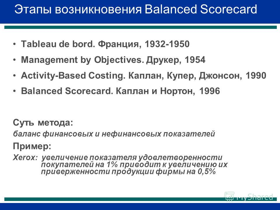 Этапы возникновения Balanced Scorecard Tableau de bord. Франция, 1932-1950 Management by Objectives. Друкер, 1954 Activity-Based Costing. Каплан, Купер, Джонсон, 1990 Balanced Scorecard. Каплан и Нортон, 1996 Суть метода: баланс финансовых и нефинанс