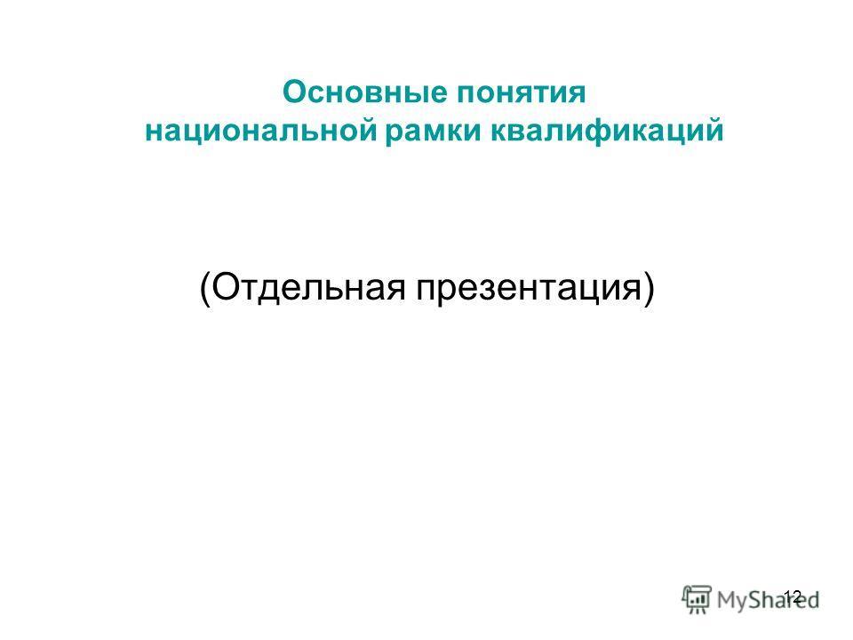 12 Основные понятия национальной рамки квалификаций (Отдельная презентация)