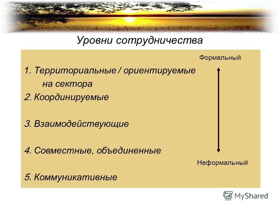 Уровни сотрудничества 1. Территориальные / ориентируемые на сектора 2. Координируемые 3. Взаимодействующие 4. Совместные, объединенные 5. Коммуникативные Формальны й Неформальны й