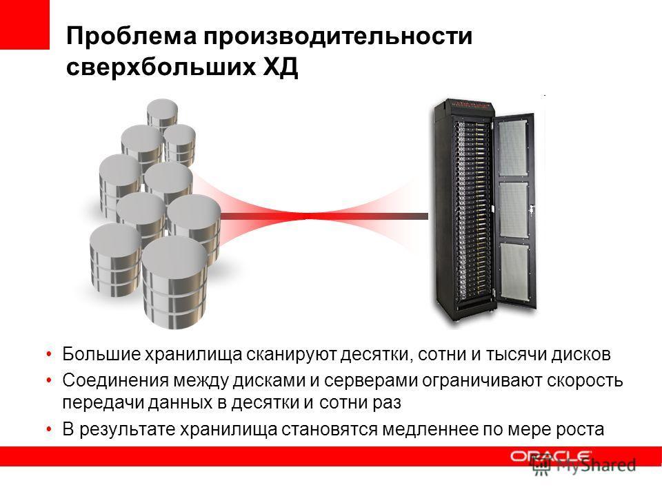 Большие хранилища сканируют десятки, сотни и тысячи дисков Соединения между дисками и серверами ограничивают скорость передачи данных в десятки и сотни раз В результате хранилища становятся медленнее по мере роста Проблема производительности сверхбол