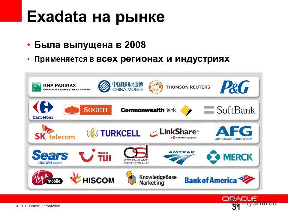 Была выпущена в 2008 Применяется в всех регионах и индустриях Exadata на рынке © 2010 Oracle Corporation 31
