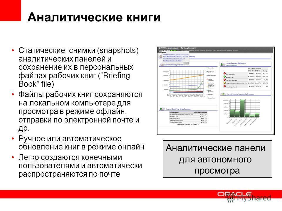Аналитические книги Статические снимки (snapshots) аналитических панелей и сохранение их в персональных файлах рабочих книг (Briefing Book file) Файлы рабочих книг сохраняются на локальном компьютере для просмотра в режиме офлайн, отправки по электро