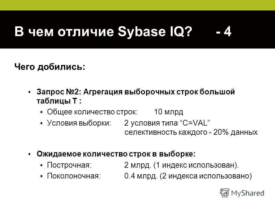 В чем отличие Sybase IQ? - 4 Чего добились: Запрос 2: Агрегация выборочных строк большой таблицы Т : Общее количество строк: 10 млрд Условия выборки:2 условия типа C=VAL селективность каждого - 20% данных Ожидаемое количество строк в выборке: Построч
