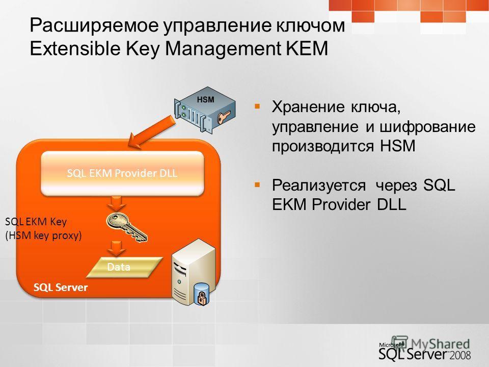 Расширяемое управление ключом Extensible Key Management KEM Хранение ключа, управление и шифрование производится HSM Реализуется через SQL EKM Provider DLL SQL EKM Provider DLL SQL EKM Key (HSM key proxy) Data SQL Server