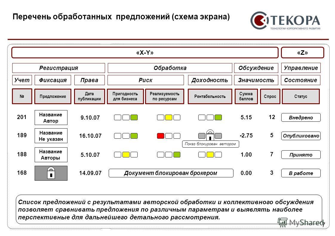 Перечень обработанных предложений (схема экрана) Список предложений с результатами авторской обработки и коллективного обсуждения позволяет сравнивать предложения по различным параметрам и выявлять наиболее перспективные для дальнейшего детального ра