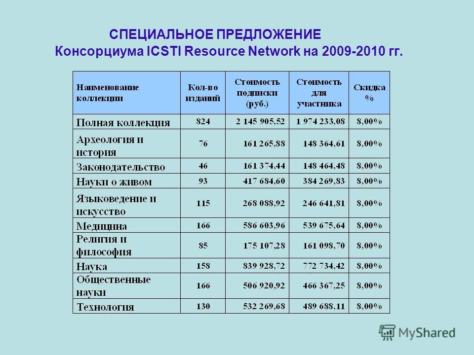 СПЕЦИАЛЬНОЕ ПРЕДЛОЖЕНИЕ Консорциума ICSTI Resource Network на 2009-2010 гг.