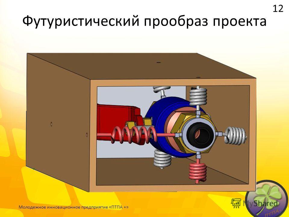 Футуристический прообраз проекта 12 Молодежное инновационное предприятие «ПТПА +»