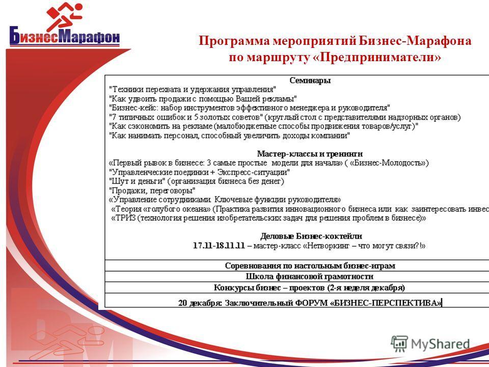 Программа мероприятий Бизнес-Марафона по маршруту «Предприниматели»