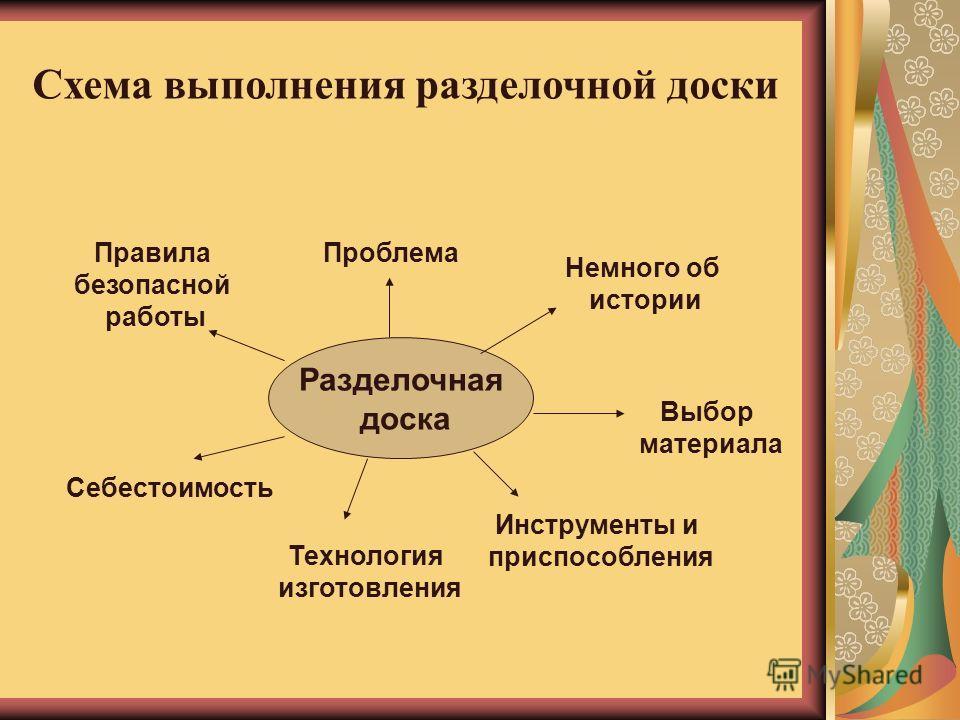 Схема выполнения разделочной