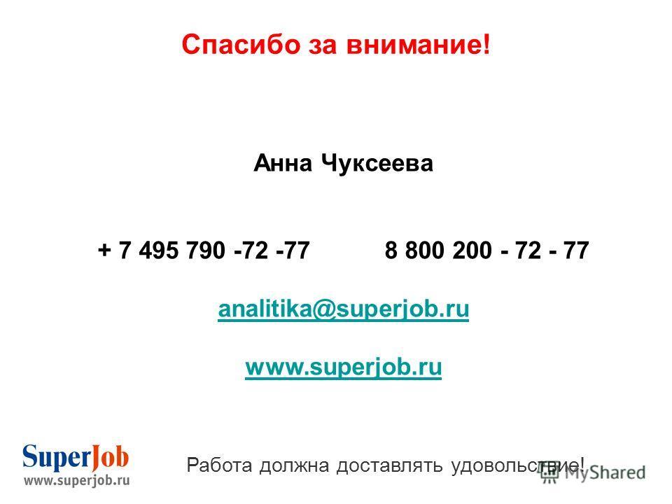 Спасибо за внимание! Анна Чуксеева + 7 495 790 -72 -77 8 800 200 - 72 - 77 analitika@superjob.ru www.superjob.ru Работа должна доставлять удовольствие!