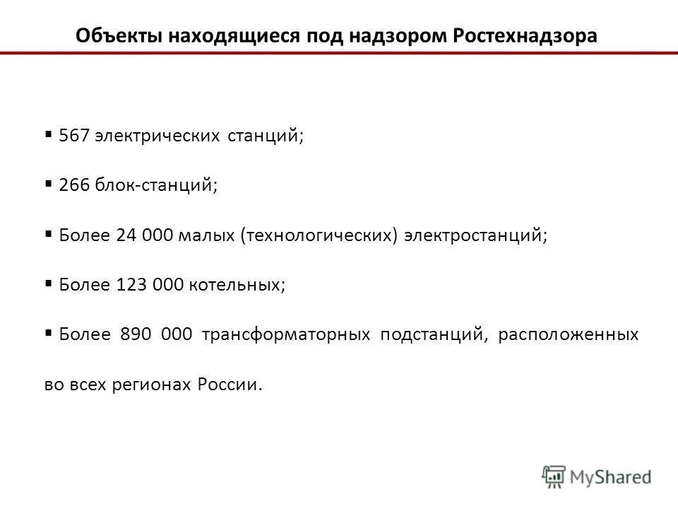 Объекты находящиеся под надзором Ростехнадзора 567 электрических станций; 266 блок-станций; Более 24 000 малых (технологических) электростанций; Более 123 000 котельных; Более 890 000 трансформаторных подстанций, расположенных во всех регионах России