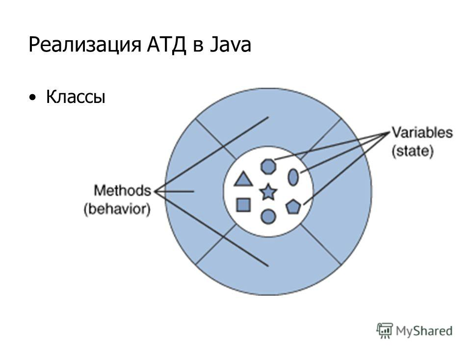 Реализация АТД в Java Классы