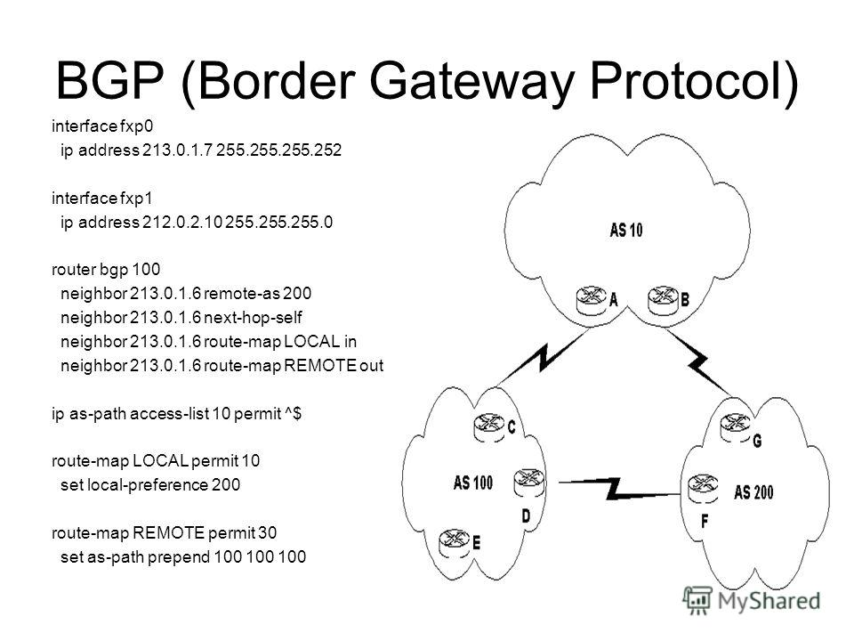 BGP (Border Gateway Protocol) interface fxp0 ip address 213.0.1.7 255.255.255.252 interface fxp1 ip address 212.0.2.10 255.255.255.0 router bgp 100 neighbor 213.0.1.6 remote-as 200 neighbor 213.0.1.6 next-hop-self neighbor 213.0.1.6 route-map LOCAL i