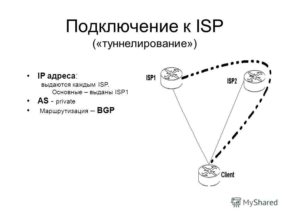 Подключение к ISP («туннелирование») IP адреса: выдаются каждым ISP. Основные – выданы ISP1 AS - private Маршрутизация – BGP