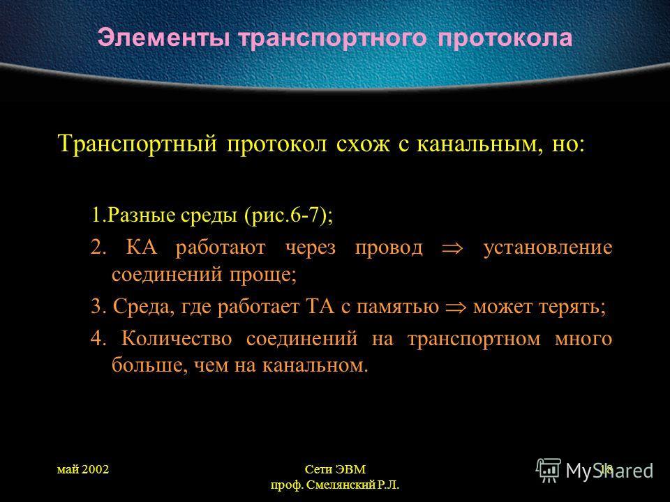май 2002Сети ЭВМ проф. Смелянский Р.Л. 18 Элементы транспортного протокола Транспортный протокол схож с канальным, но: 1.Разные среды (рис.6-7); 2. КА работают через провод установление соединений проще; 3. Среда, где работает ТА с памятью может теря