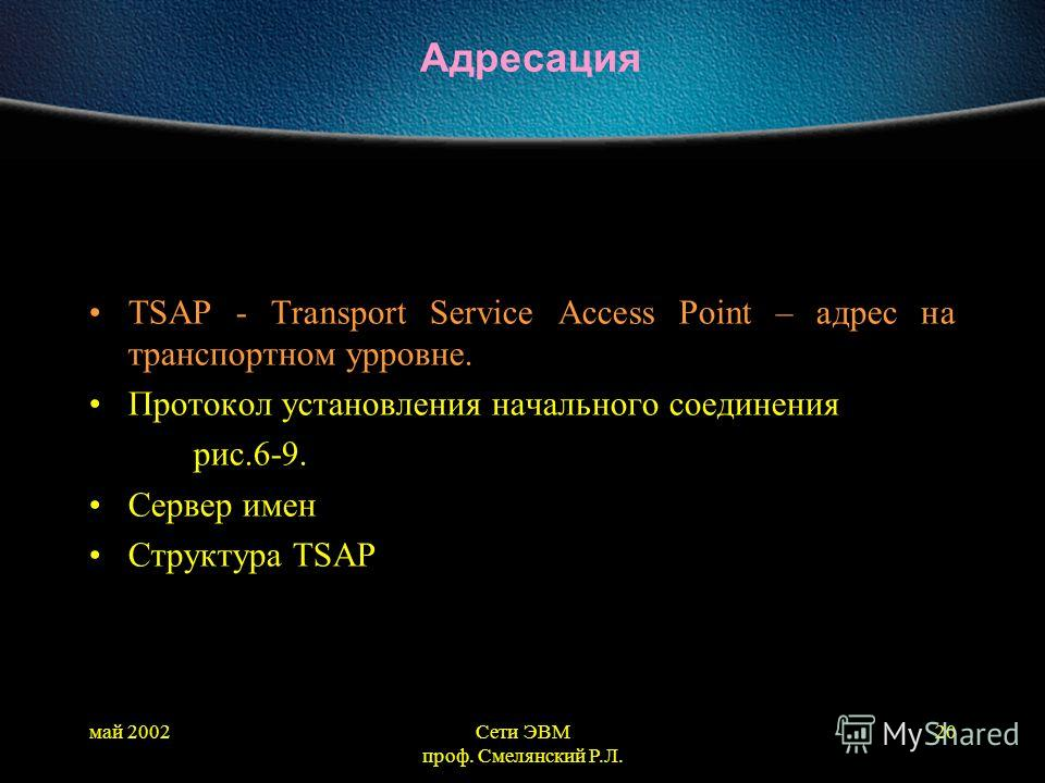 май 2002Сети ЭВМ проф. Смелянский Р.Л. 20 Адресация TSAP - Transport Service Access Point – адрес на транспортном урровне. Протокол установления начального соединения рис.6-9. Сервер имен Структура TSAP