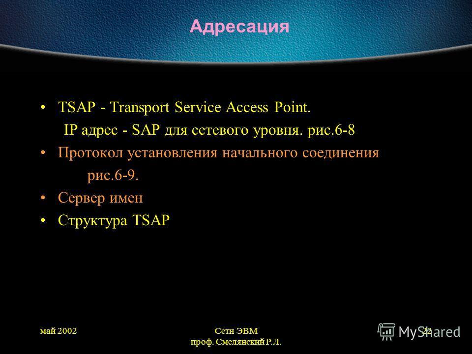 май 2002Сети ЭВМ проф. Смелянский Р.Л. 22 Адресация TSAP - Transport Service Access Point. IP адрес - SAP для сетевого уровня. рис.6-8 Протокол установления начального соединения рис.6-9. Сервер имен Структура TSAP