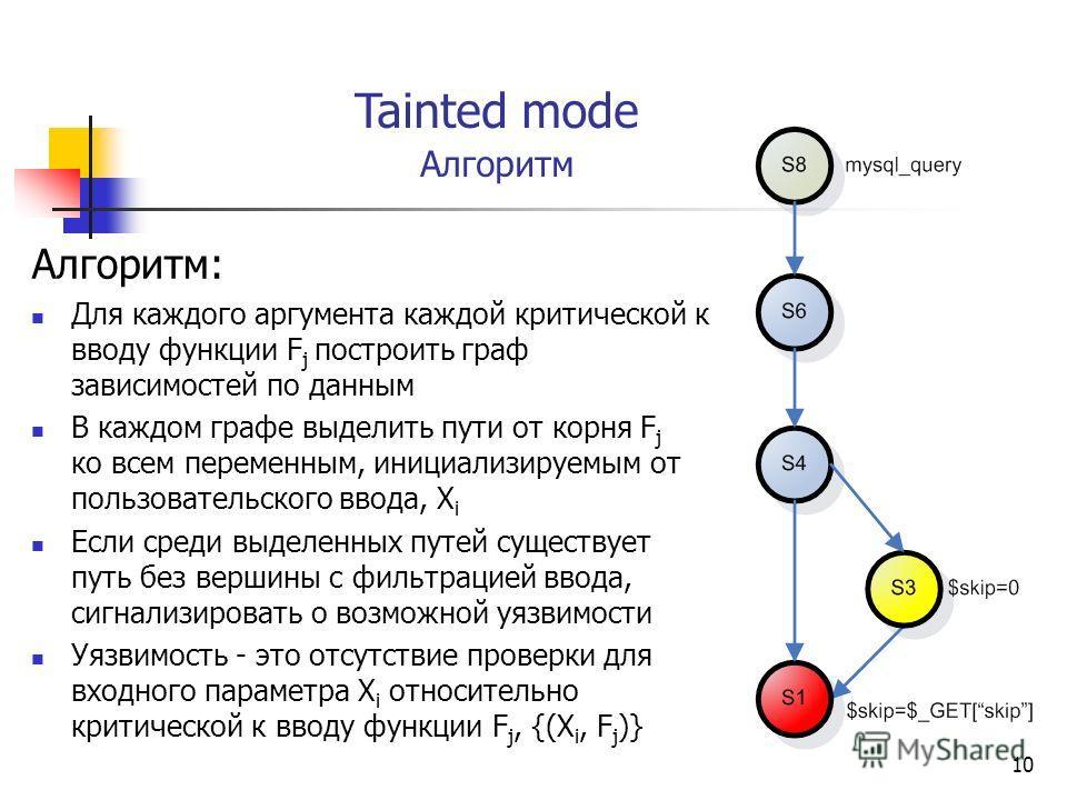 10 Алгоритм: Для каждого аргумента каждой критической к вводу функции F j построить граф зависимостей по данным В каждом графе выделить пути от корня F j ко всем переменным, инициализируемым от пользовательского ввода, X i Если среди выделенных путей
