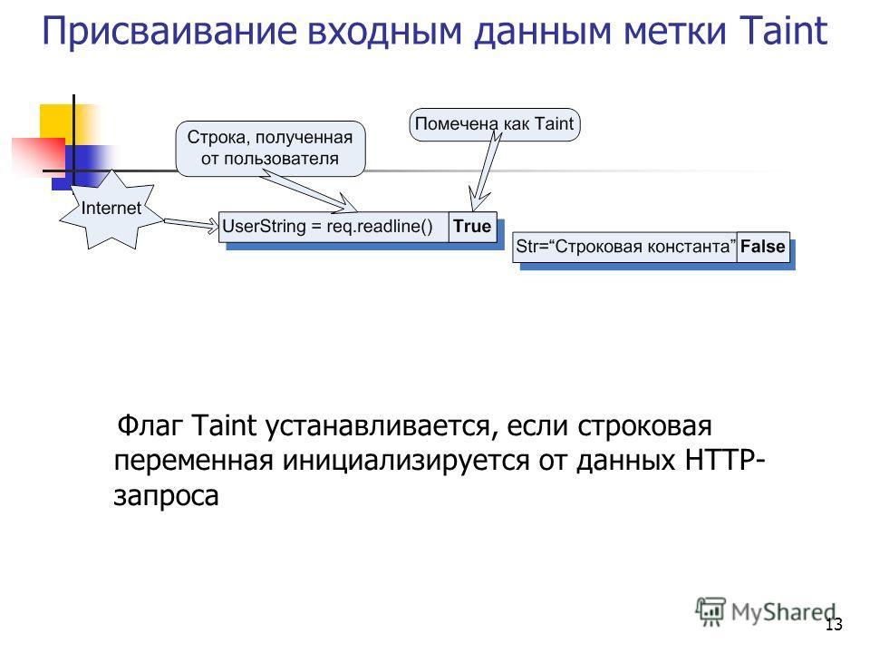 13 Присваивание входным данным метки Taint Флаг Taint устанавливается, если строковая переменная инициализируется от данных HTTP- запроса