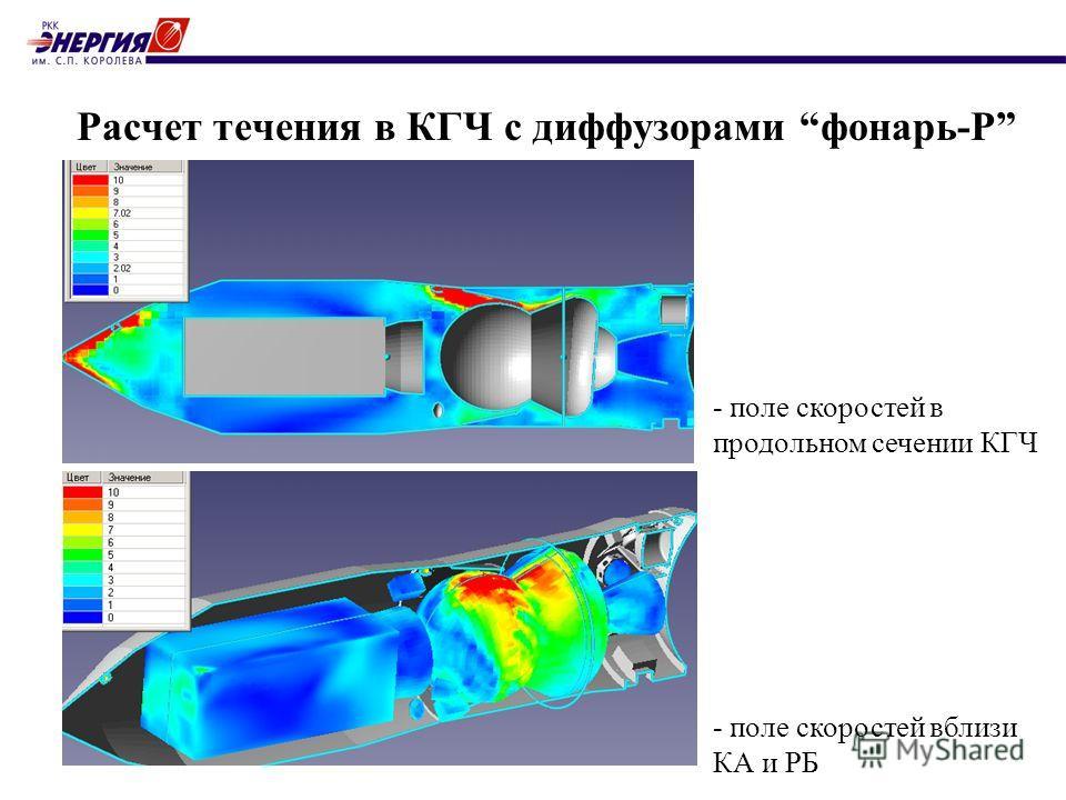 Расчет течения в КГЧ с диффузорами фонарь-Р - поле скоростей в продольном сечении КГЧ - поле скоростей вблизи КА и РБ