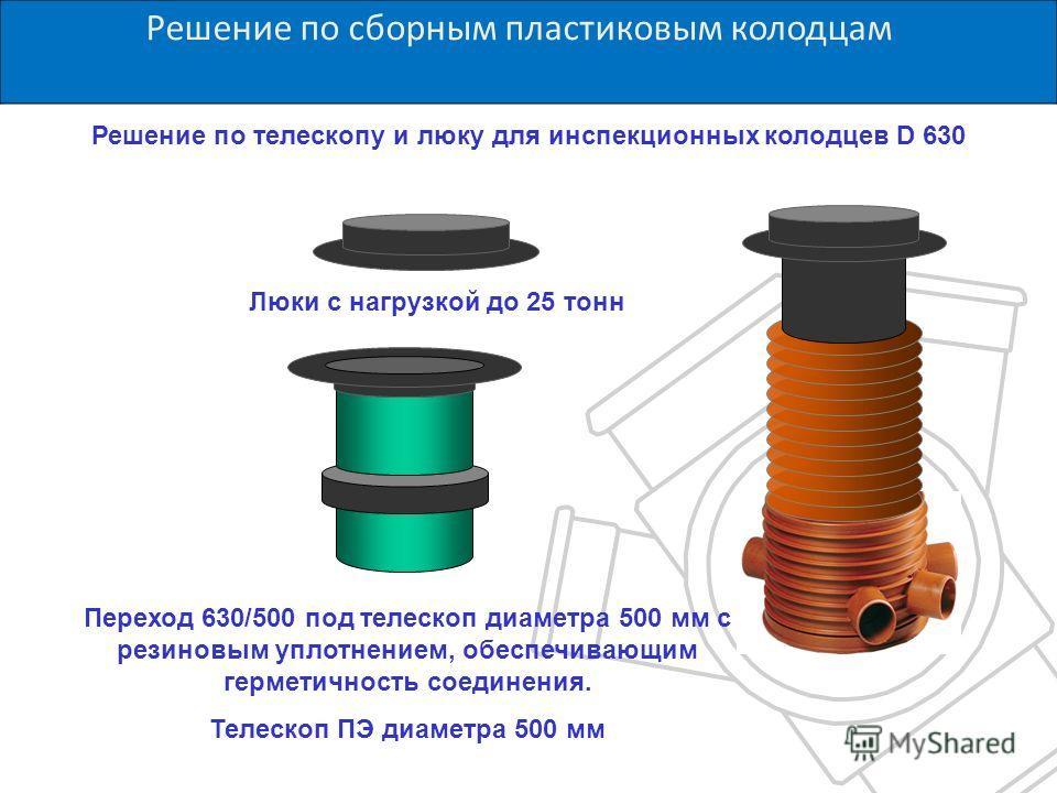 Решения по сборным пластиковым колодцам компании РОСПАЙП Люки с нагрузкой до 25 тонн Переход 630/500 под телескоп диаметра 500 мм с резиновым уплотнением, обеспечивающим герметичность соединения. Телескоп ПЭ диаметра 500 мм Решение по телескопу и люк