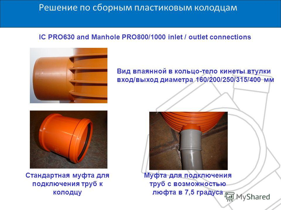 Решения по сборным пластиковым колодцам компании РОСПАЙП Стандартная муфта для подключения труб к колодцу IC PRO630 and Manhole PRO800/1000 inlet / outlet connections Муфта для подключения труб с возможностью люфта в 7,5 градуса Вид впаянной в кольцо