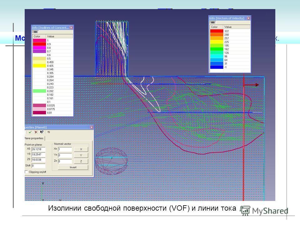 Моделирование сброса жидкости из бака в набегающий воздушный поток. Изолинии свободной поверхности (VOF) и линии тока