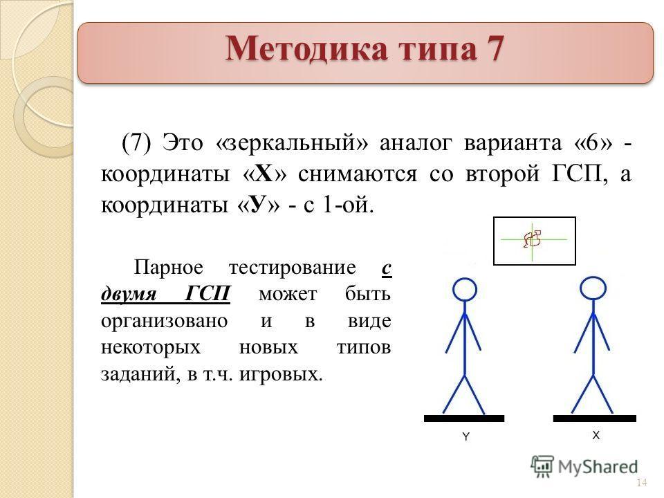 Методика типа 7 (7) Это «зеркальный» аналог варианта «6» - координаты «Х» снимаются со второй ГСП, а координаты «У» - с 1-ой. 14 Парное тестирование с двумя ГСП может быть организовано и в виде некоторых новых типов заданий, в т.ч. игровых.