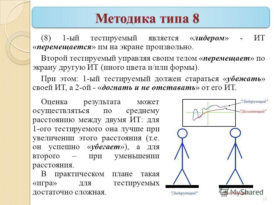 Методика типа 8 (8) 1-ый тестируемый является «лидером» - ИТ «перемещается» им на экране произвольно. Второй тестируемый управляя своим телом «перемещает» по экрану другую ИТ (иного цвета и/или формы). При этом: 1-ый тестируемый должен стараться «убе