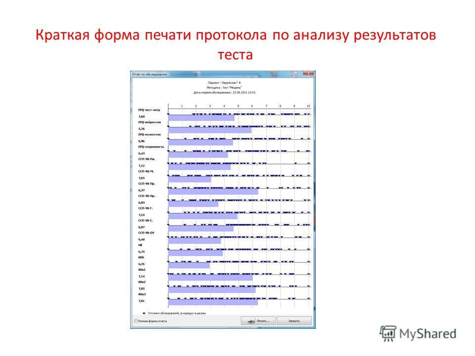 Краткая форма печати протокола по анализу результатов теста