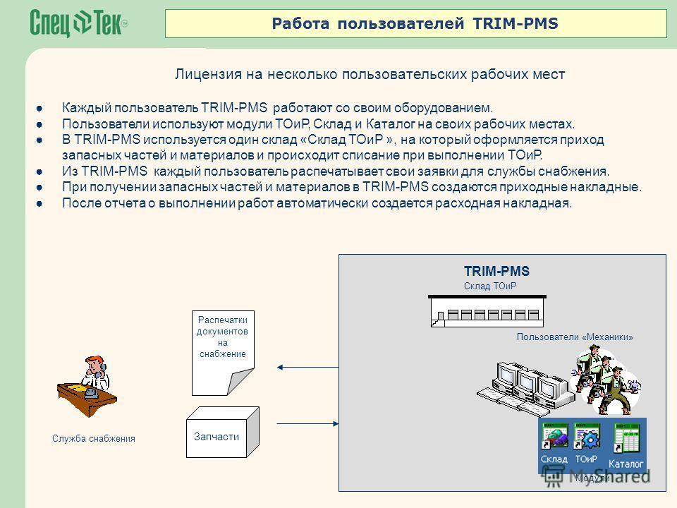 Работа пользователей TRIM-PMS Пользователи «Механики» Склад ТОиР Служба снабжения TRIM-PMS Распечатки документов на снабжение Запчасти Лицензия на несколько пользовательских рабочих мест Модули Каждый пользователь TRIM-PMS работают со своим оборудова