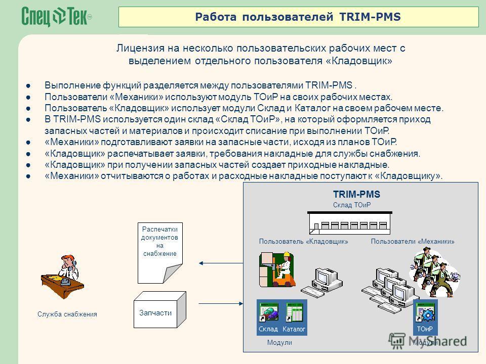 Работа пользователей TRIM-PMS Выполнение функций разделяется между пользователями TRIM-PMS. Пользователи «Механики» используют модуль ТОиР на своих рабочих местах. Пользователь «Кладовщик» использует модули Склад и Каталог на своем рабочем месте. В T