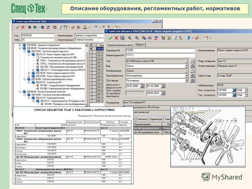 Описание оборудования, регламентных работ, нормативов