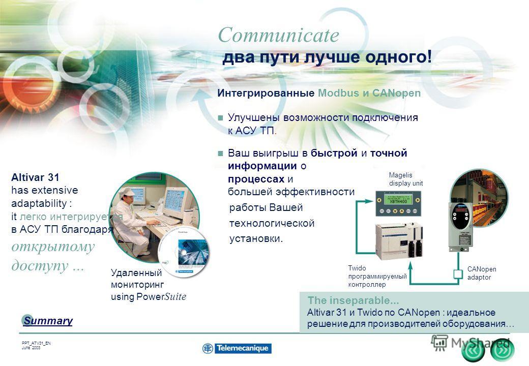 9 Summary PPT_ATV31_EN June 2003 Communicate два пути лучше одного! Altivar 31 has extensive adaptability : it легко интегрируется в АСУ ТП благодаря открытому доступу... Twido программируемый контроллер Magelis display unit CANopen adaptor The insep