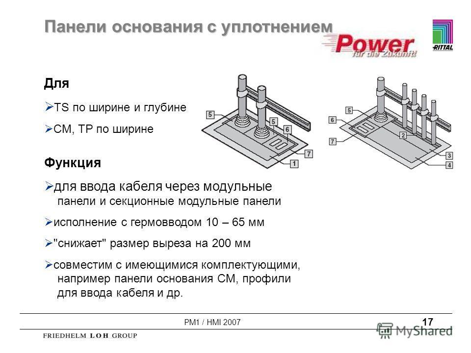 PM1 / HMI 2007 17 Панели основания с уплотнением Для TS по ширине и глубине CM, TP по ширине Функция для ввода кабеля через модульные панели и секционные модульные панели исполнение с гермовводом 10 – 65 мм