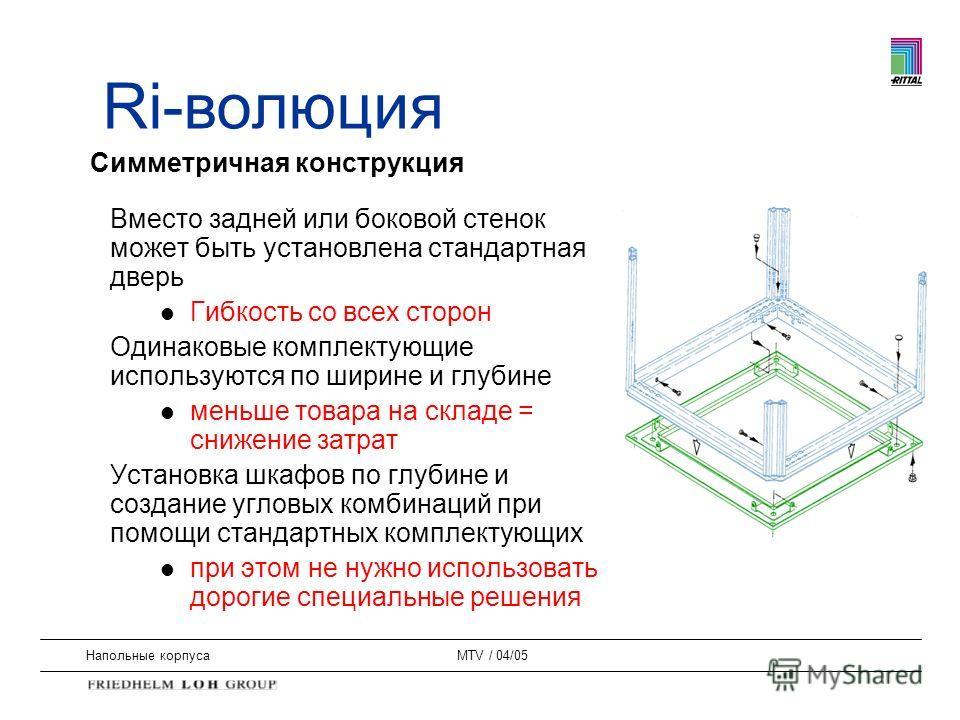 Напольные корпусаMTV / 04/05 Симметричная конструкция Вместо задней или боковой стенок может быть установлена стандартная дверь l Гибкость со всех сторон Одинаковые комплектующие используются по ширине и глубине l меньше товара на складе = снижение з