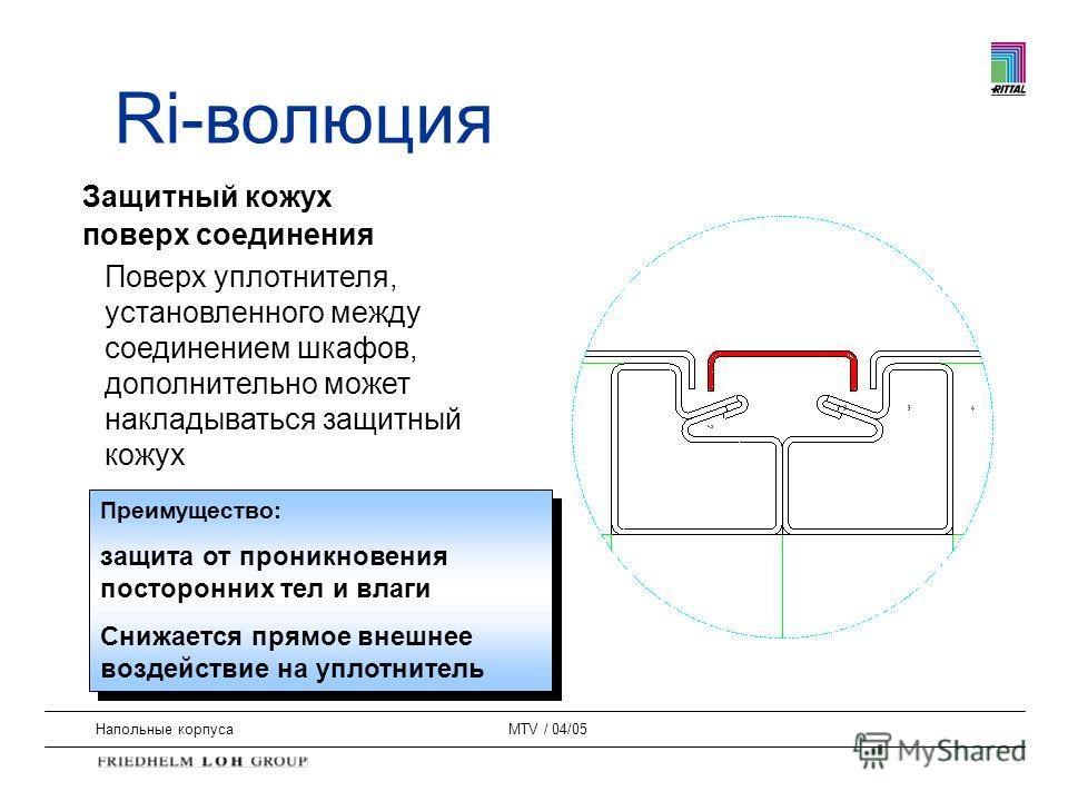 Напольные корпусаMTV / 04/05 Защитный кожух поверх соединения Поверх уплотнителя, установленного между соединением шкафов, дополнительно может накладываться защитный кожух Преимущество: защита от проникновения посторонних тел и влаги Снижается прямое